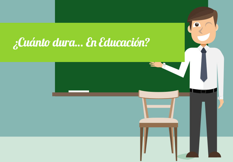 Cuanto Dura en Educación